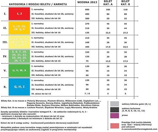 ceny biletów 2012/2013